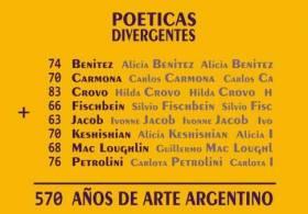 Poeticas Divergentes en el Museo Sívori